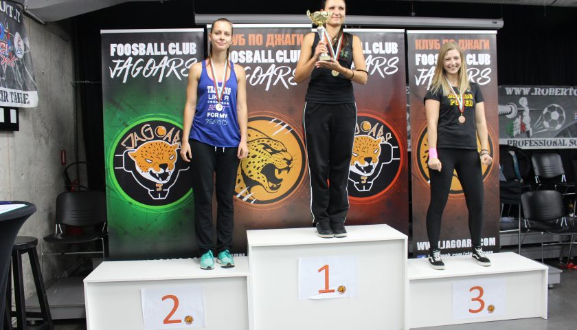 Sofia Grand Masters 2017